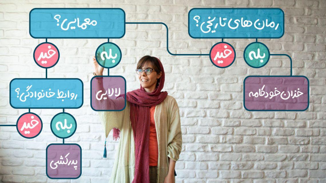 خواندن کتاب آنلاین به کمک اینفوگرافیک